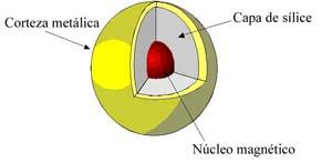 nanoparticulas-esquema